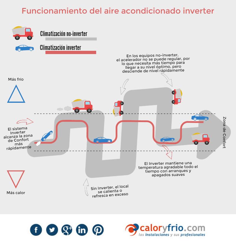 Index of images articulos aire domestico - Aire acondicionado humidificador ...