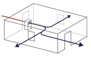 Esquema de corrientes de un climatizados evaporativo portátil