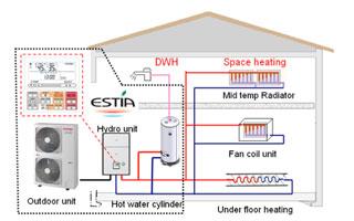 Bomba de calor aerot rmica est a de toshiba menos consumo - Calefaccion en el suelo ...