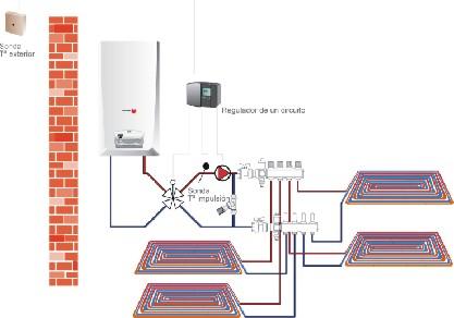 Instalaci n de suelo radiante - Calefaccion para un piso ...