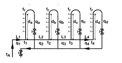 esquema ramal simplificado