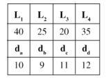 tabla longitudes de tuberias
