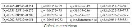 cálculos numéricos
