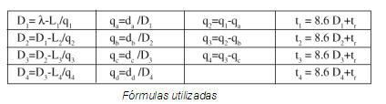 fórmula utilizadas