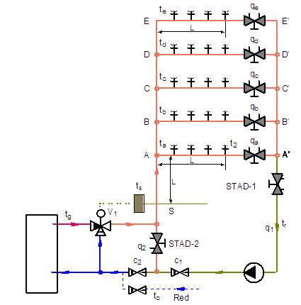 esquema red hidráulica 2