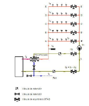 esquema válvulas termostáticas mezcladoras