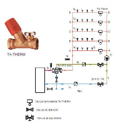 Valvulas termostaticas