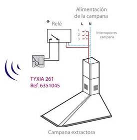 Soluci n por radio frecuencia para la nueva ley de - Como colocar una campana extractora ...