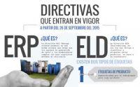 Buderus resuelve las dudas de los profesionales sobre la Directiva ErP y la Ley de etiquetado energético ELD