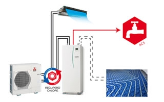 Sistemas Híbridos de bomba de calor para producción de aire acondicionado y agua caliente Ecodan Hybrid de Mitsubishi Electric
