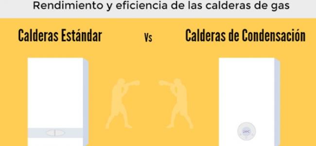 Calderas de gas: rendimiento y eficiencia en calefacción