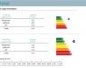 El software Airzone SIM se adapta a la Herramienta Líder-Calener (HULC)