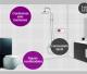 Las nuevas tecnologías invaden el baño (Infografía)