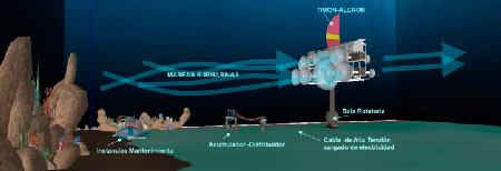 energia-de-las-corrientes-marinas
