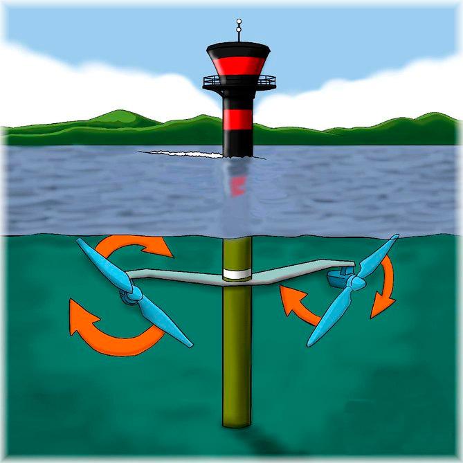 Glosario t cnico energ a mareomotriz - En que consiste la energia geotermica ...