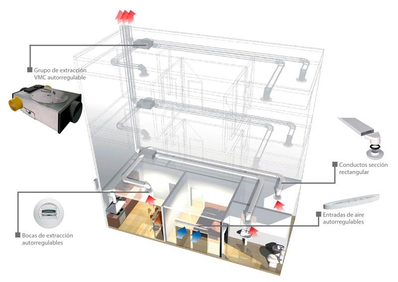 Marcas glosario t cnico glosario t cnico ventilaci n - Ventilacion mecanica controlada ...