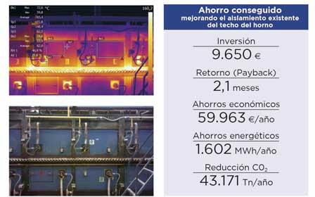 AFELMA (Asociación de Fabricantes Españoles de Lanas Minerales Aislantes)