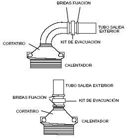 Problemas con los calentadores de gas por qu se apagan for Cuanto cobran por instalar una caldera de gas