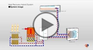 Vídeo Sistema Híbrido Ecodan Mitsubishi Electric