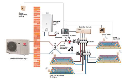 funcionamiento de la bomba de calor aire agua
