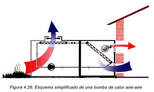 Bomba de calor aire aire for Calefaccion bomba de calor radiadores