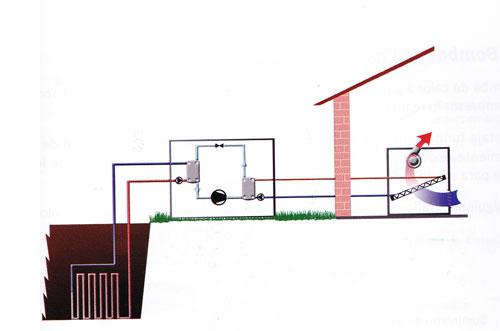 Bomba de calor geot rmica funcionamiento e instalaci n - Bomba de calor geotermica precio ...