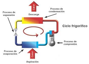 componentes bomba calor aerotermica