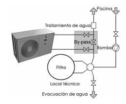 Climatizaci n de piscinas con bomba de calor for Instalacion de bomba de calor para piscinas
