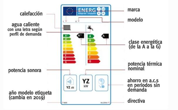 Comparativa de calderas de condensaci n c mo elegir la mejor caldera de condensaci n - Cual es la mejor caldera de condensacion ...