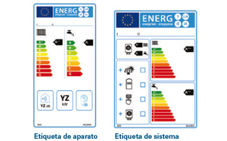 Etiqueta energética de equipos de calefacción y ACS