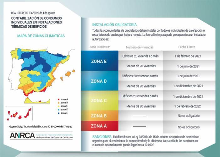 Mapa de zonas climáticas ofrecido por ANIRCA