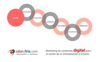 Curso formación marketing digital