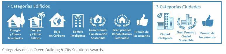 categorias-green-building-awards