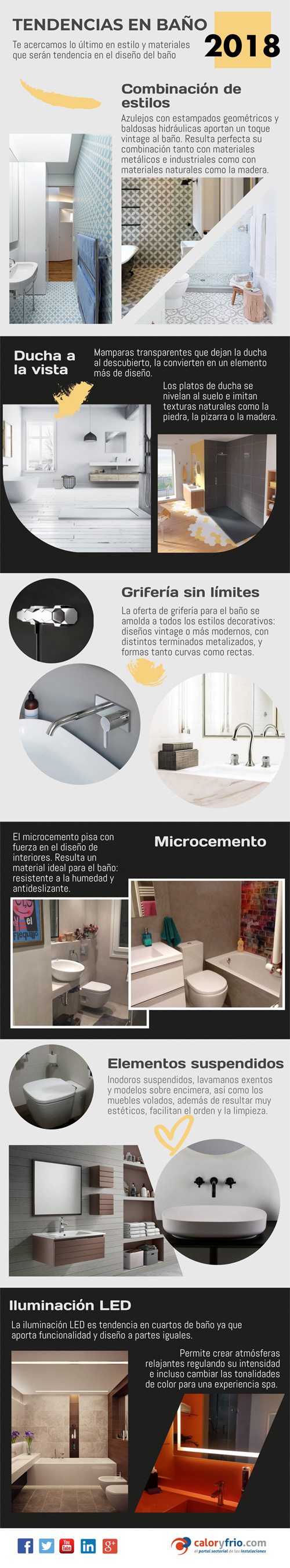 Lo último en baños 2018 : Tendencias en el cuarto de baño (Infografía)