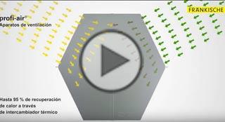 Vídeo funcionamiento sistema de ventilación mecánica controlada profi-air
