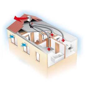 Ventilaci n controlada de viviendas sodeca - Ventilacion mecanica controlada ...