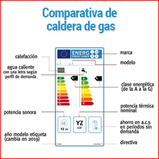 Caloryfrio noticia destacada calderas abril 2020 comparativa calderas gas