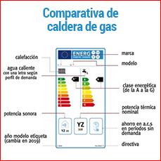 Caloryfrio noticia destacada calderas abril 2020 comparativa calderas gas