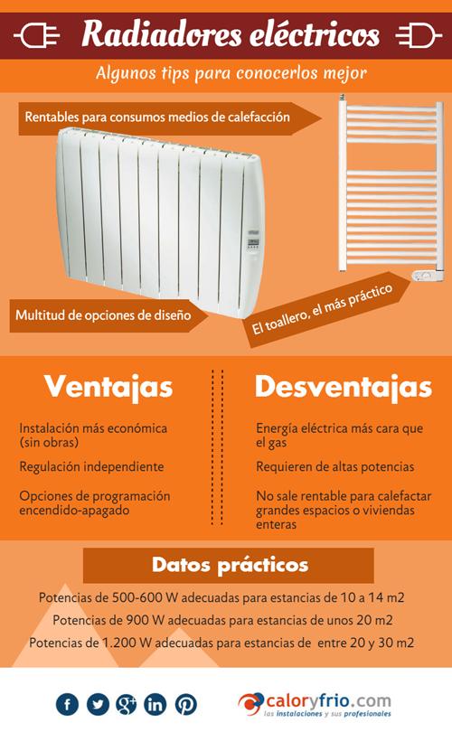 Cual es la mejor calefaccion electrica simple calefaccion - La mejor calefaccion ...