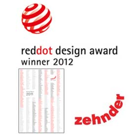 zehnder red dot