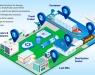 Los equipos de refrigeración de Carrier proporcionan un almacenamiento seguro de productos farmacéuticos y vacunas