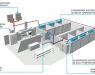 Nuevo sistema waterloop de condensación indirecta en bucle de agua de INTARCON