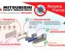 La tecnología de purificación de aire de Mitsubishi Heavy Industries tiene la capacidad de eliminar e inactivar al coronavirus
