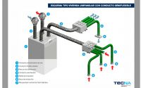 Soluciones integrales TECNA para ventilación mecánica controlada de simple y doble flujo residencial