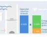 Aerotermia para ACS y calefacción - Todo lo que debes saber (Infografía)