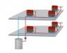 Equilibrado hidráulico con válvulas de radiador termostáticas en instalaciones de calefacción