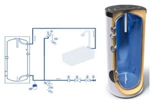 TESY presenta su gama PROFI integrada por acumuladores e interacumuladores de alta eficiencia