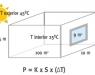 ¿Qué potencia de aire acondicionado necesito? Fórmula y factores de cálculo