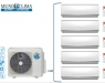Nueva Gama MULTI SPLIT Super DC Inverter H6 de Mundo Clima