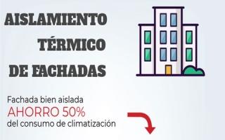 Claves para la rehabilitación y el aislamiento térmico de fachadas – Infografía